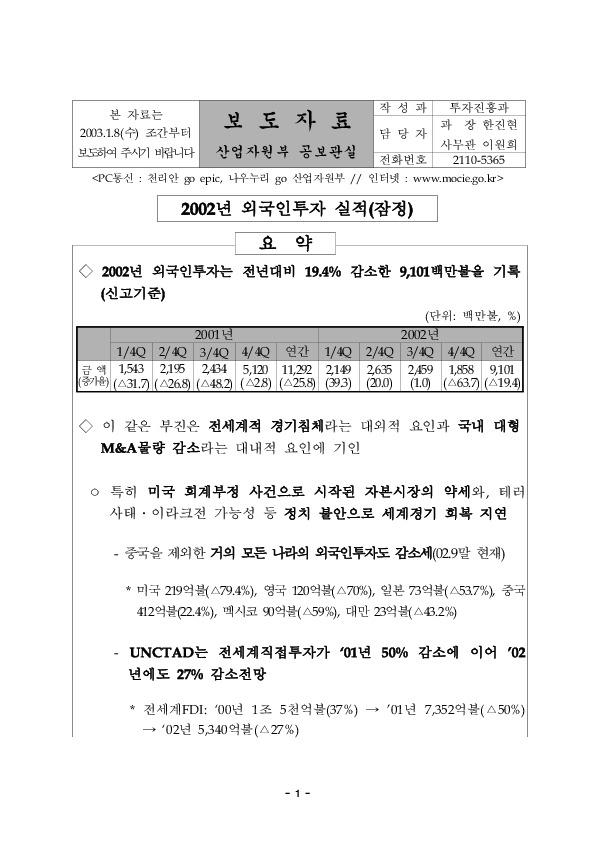 (2002)2002년 외국인투자 실적(잠정)