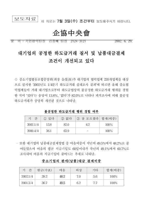 중소기업협동중앙회 - 2002 1-4분기 대.중소기업 하도급거래 실태조사 결과 (보도)