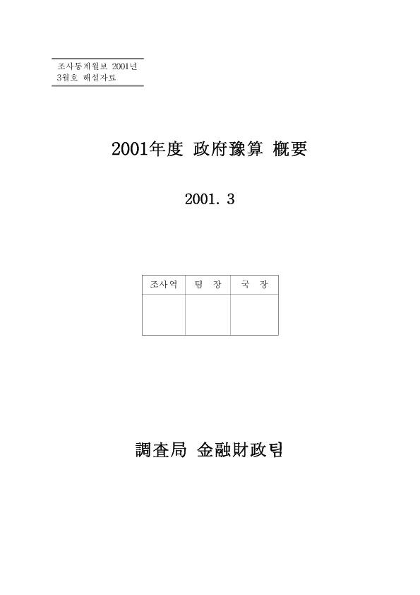 2001년도 정부예산 개요