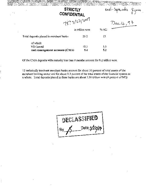 end-September 1997 Figures