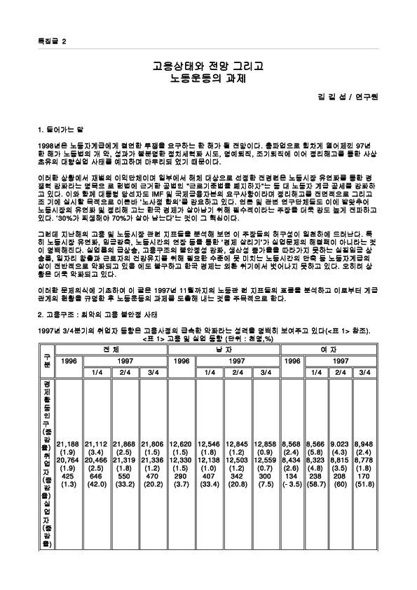 고용상태와 전망, 그리고 노동운동의 과제- 김길섭 (98.1)