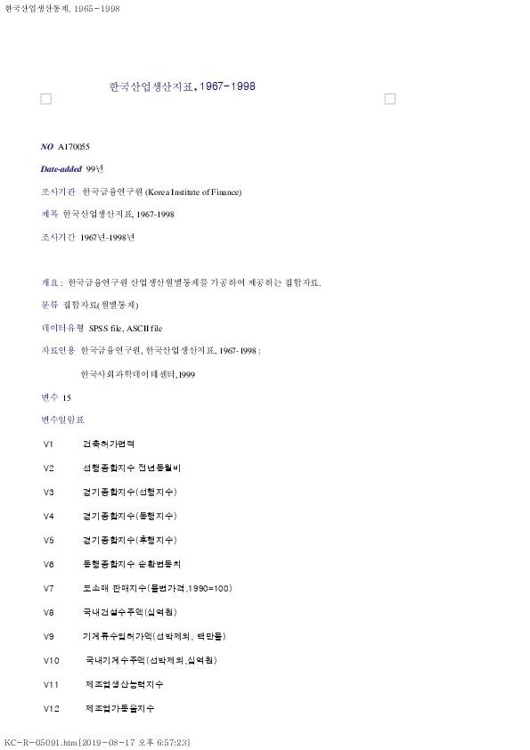 한국산업생산지표, 1967-1998 조사 개요