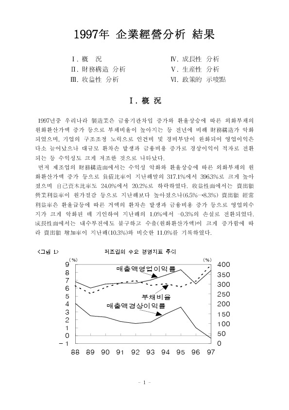 1997년 기업경영분석 결과