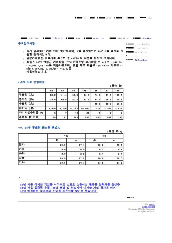 삼성 소개 - 주요경영실적