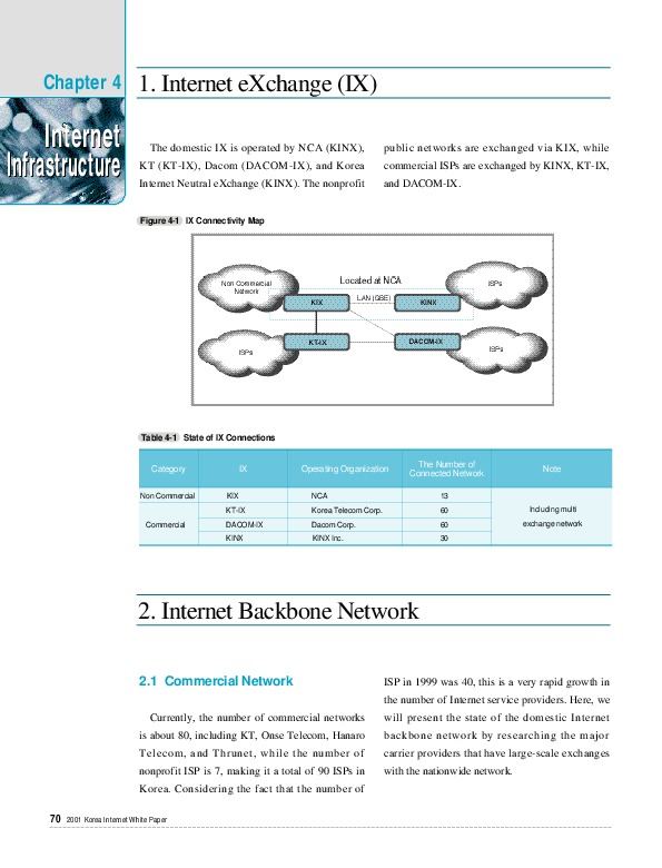 Korea Internet White Paper 2001 - Ch4 Internet Infrastructure