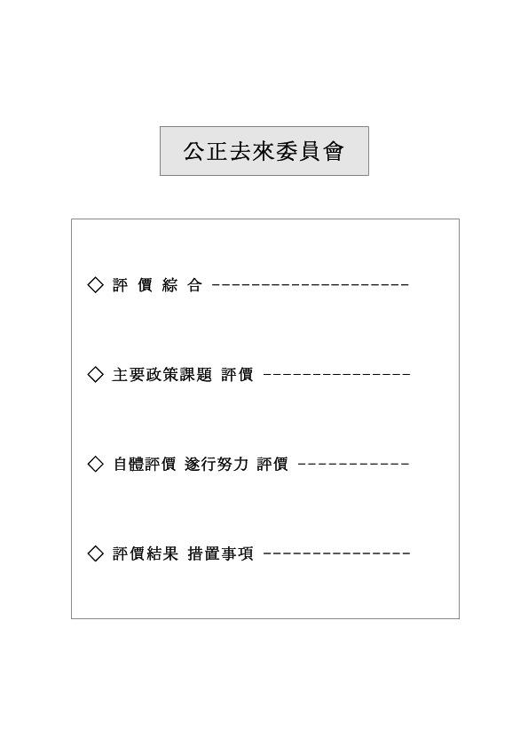 정부업무심사평가 보고회 2000.7.26 공정거래위