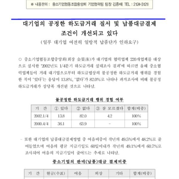 중소기업협동중앙회 - 2002 1-4분기 대.중소기업 하도급거래 실태조사 결과