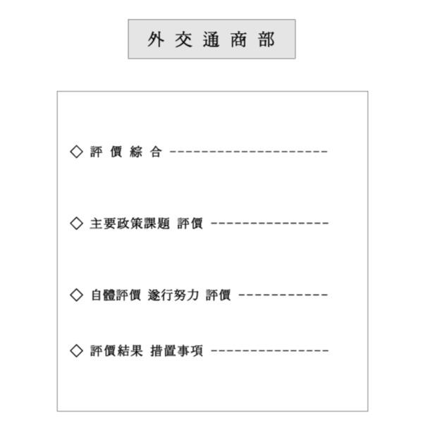 정부업무심사평가 보고회 2000.7.26 외교통상부