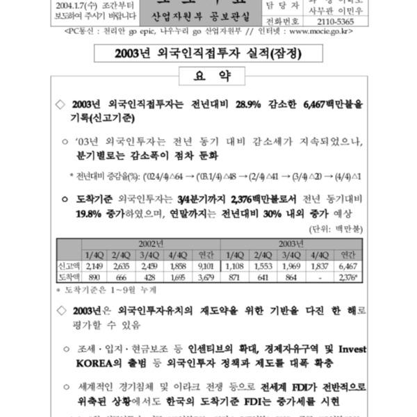 (2003)2003년 외국인직접투자 실적(잠정)