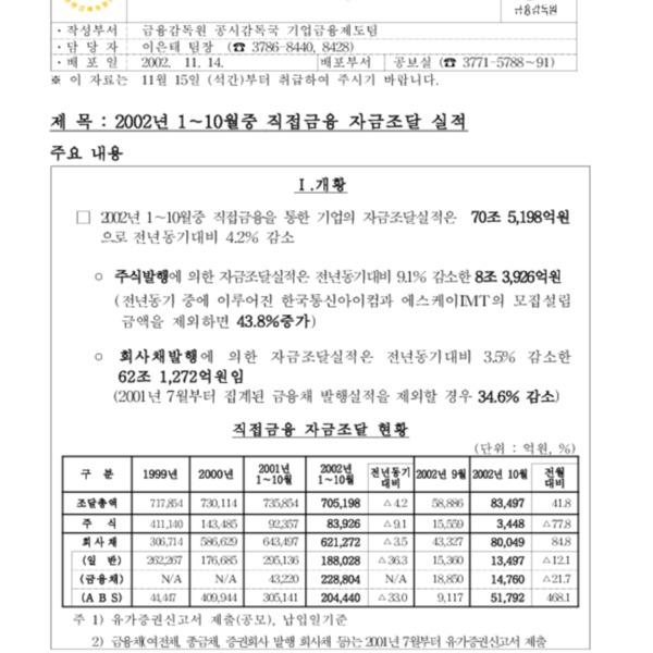 금융감독원 - 2002년 1∼10월 직접금융 자금조달 실적 (2002.11.15)