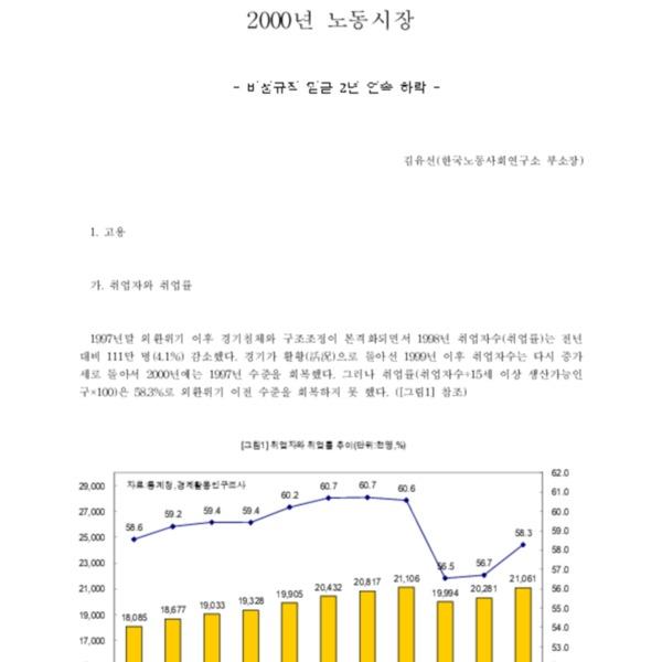 김유선 - 2000년 노동시장 - 비정규직 임금 2년 연속 감소 [월간노동사회 2001.4]