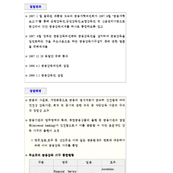 금융감독위원회 소개