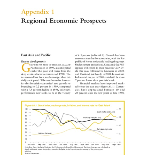 Global Economic Prospects and the Developing Countries 2000 [Appendix 1]
