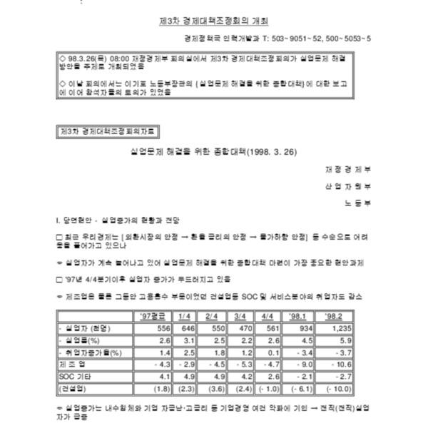 제3차 경제대책조정회의(98.3.26)