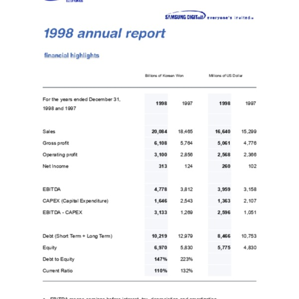 Samsung Electronics Annual Report 1998