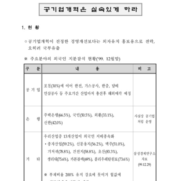한나라당 4.13총선 공약 - 공기업구조조정