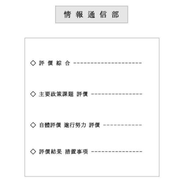 정부업무심사평가 보고회 2000.7.26 행정자치부