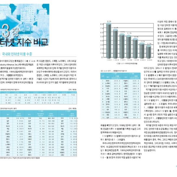 정보통신부 한국 인터넷 백서 2000 - 제1편 제3장 인터넷 지수 비교