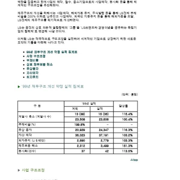 LG 구조조정 현황