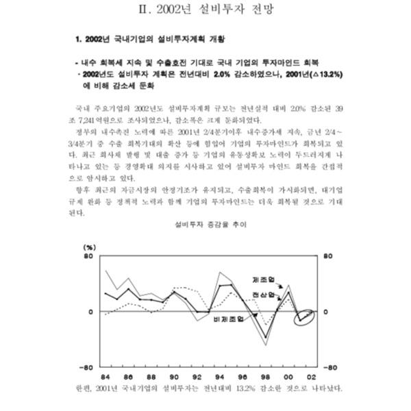 2002년 설비투자 전망 보고서