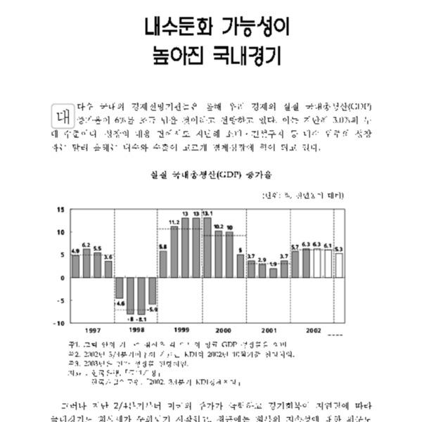 KDI 경제정보센터 경제정보분석팀 - 내수둔화 가능성이 높아진 국내경기