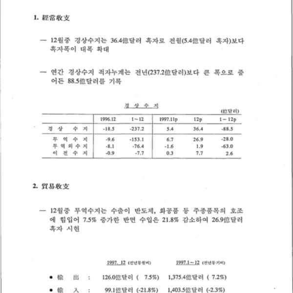 1997. 12월 중 경상수지 동향(잠정)