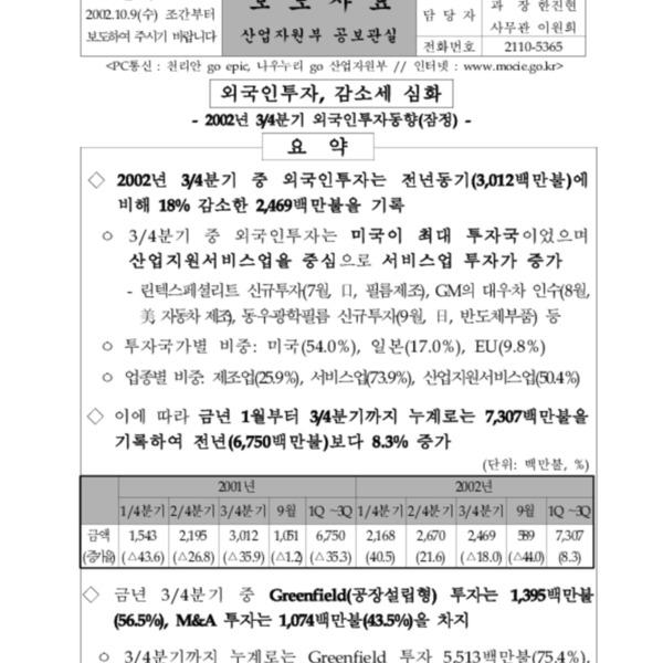 산업자원부 - 9월중 외국인 투자 감소세 심화 [2002.10.9]