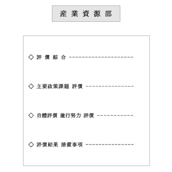 정부업무심사평가 보고회 2000.7.26 산업자원부